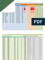 RDP0028 Planilha Para Controle de Estoque Com Graficos Dinamicos