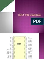8051 pin diagram