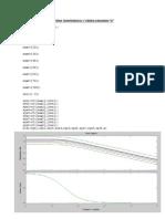 Sistema Tranferencia 1 y 2 Variado k y A