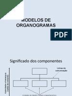 Modelos de Organograma.original