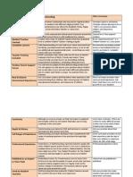 Earthschooling Curriculum Comparison Chart