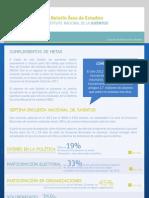 Séptima encuesta Nacional de Juventud Chile (INJUV)