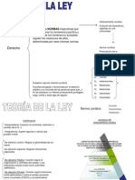 Teor_a_de_la_ley
