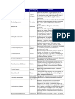 bacterias patogenas y urocultivo.docx