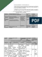 Anexo 5 Visita 1 Plan de Mejoramiento y Proyecciones 2013 Cilg