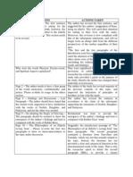 Compliance Report - PJN