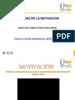Oa Teorias de La Motivacion