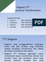 Diagram TTT.pptx