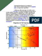 Diagrama  Hertzsprung-Russel