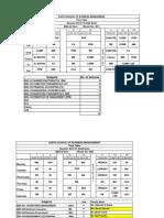 Time Table 2013-14 Odd Sem