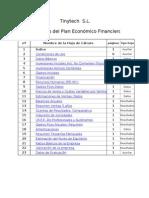 Estudio económico2