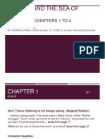 Term 3 Chapter 1 to 4 Analysis of Haroun