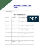 Daftar Nama Obat Bebas Terbatas.docx