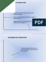 equilibrio-del-productor.pptx