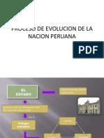Proceso de Evolucion de La Nacion Peruana
