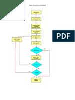 Earthing IEEE80 Final(1)