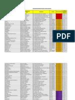 Lista de Estaciones de Servicio de GNV BOLIVIA