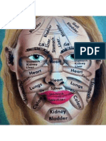 Chinese Facial Map