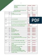 SK KSSR 1 Learning Standard Links to Text Books