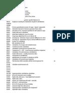 SAP Payroll Schema Components