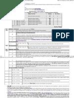 Applications for Associate Professor & Assistant Professor _ DAV Post Graduate College.pdf