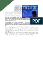 Bursa Hong Kong Meningkat Tajam