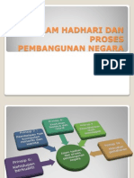m15- Islam Hadhari Dan Proses