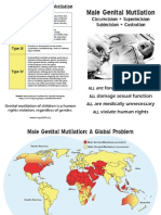 Male Genital Mutilation