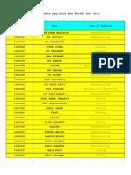 Daftar Peserta Yang Lulus Test EPS-KLT 2009 -O-S