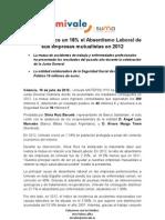 NdP Umivale Reduce Un 18% El Absentismo Laboral de Sus Empresas Mutualistas en 2012