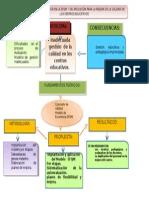 LECTURA   n° 2   primera  unidad  - curso de evalucion y acreditación...