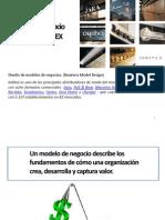 Modelo de Negocio Ejemplo Inditex