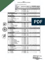 Cuadro para Asignación de Personal - CAP - Resol222-2011.pdf