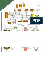 Diagrama de Flujo de Casapalca