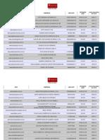 Www.procon.sp.Gov.br PDF Acs Sitenaorecomendados