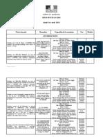 résultats CDAC 01-08-2013-1