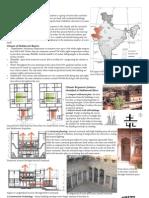 Pallavi-K.pdf