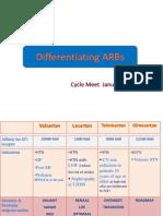 Differentiating ARBs-Q1'12 (2)