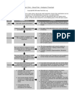 aboutpain-analgesicflowchart