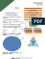 APOSTILA Material Completo.pdf