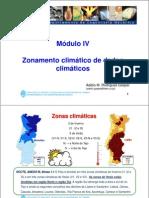 Módulo IV - Dados climáticos