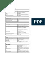 latitude-d520_especificações__[Pages 80-84].pdf