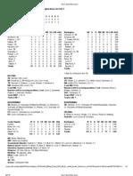 Box Score (8-1)