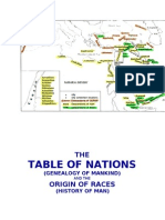 Table of Nations [Biblie] - Tim Sound