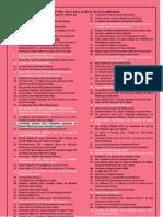le top 100 livres prfrs livraddicitiens 2012-2