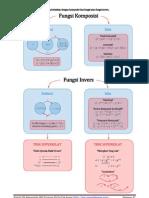Smart Solution Un Matematika Sma 2013 (Skl 2.7 Fungsi Komposisi Dan Fungsi Invers)