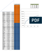 CurvaABC Em Excel