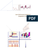 report on performance analysis