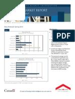 Rental Market Report