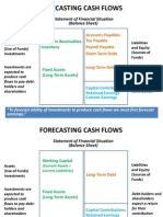 INCOME STATEMENT AND CASH FLOWS.pptx